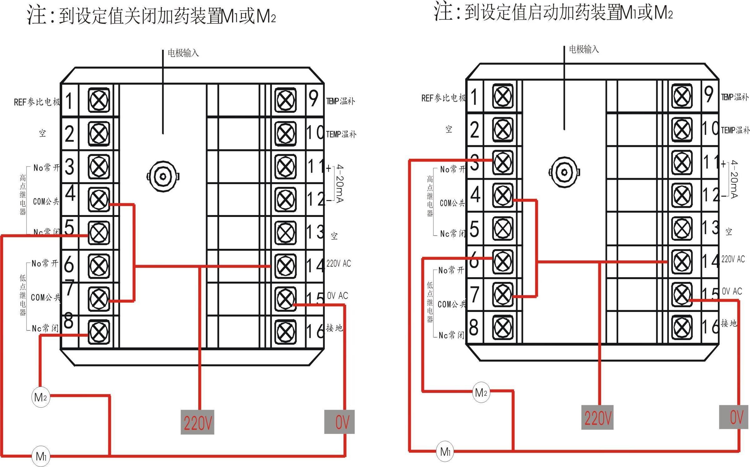 系统图主要由控制电路部分,ph控制仪,ph传感器三大部分组成.